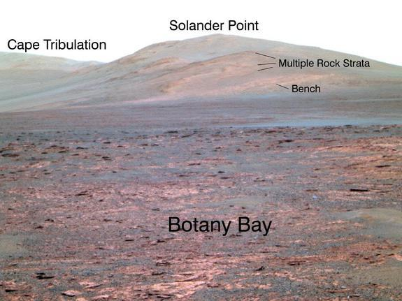 """NASA's Mars rover Opportunity captured this view of Solander Point on June 1, 2013. The southward-looking scene, presented in false color, shows Solander Point on the center horizon, """"Botany Bay"""" in the foreground, and """"Cape Tribulation"""" in the"""