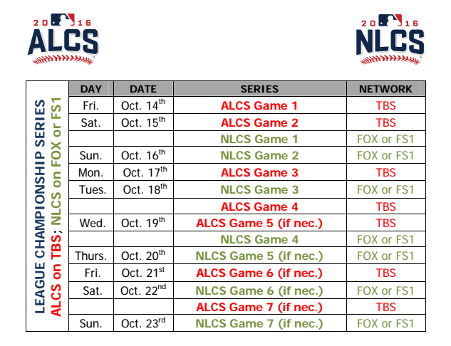 Five Things To Know About The 2016 Mlb Postseason Schedule