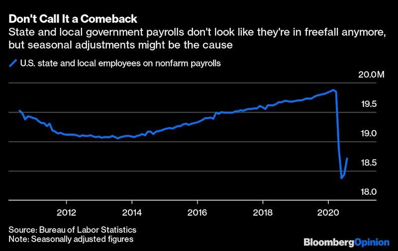 Jobs Report Satisfies Everyone and No One