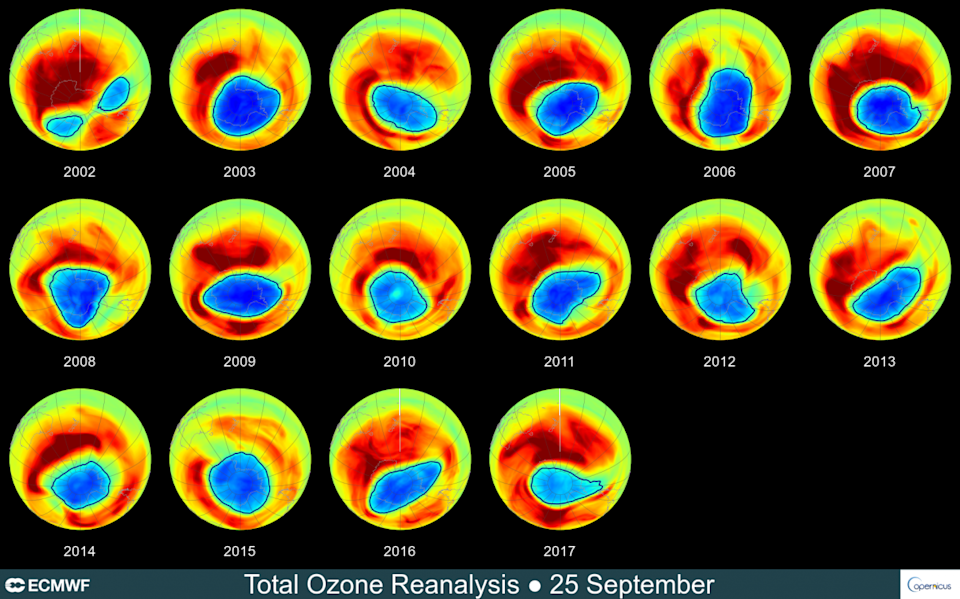 What is the ozone hole? Why is it concerning?