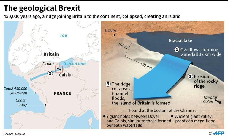The geological Brexit