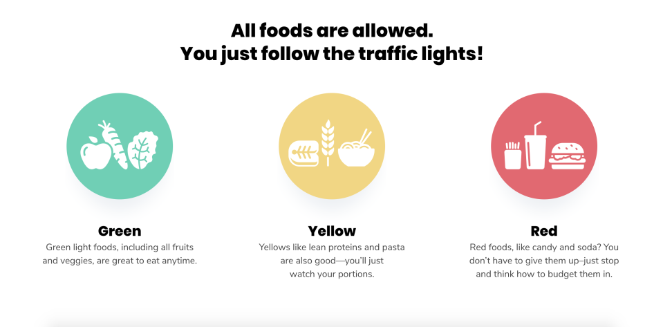 """Kurbo uses a """"Traffic Light System"""" to help children learn """"healthy eating habits."""" (Photo: Kurbo by WW)"""