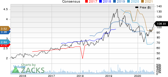 Xilinx Xlnx To Post Q1 Earnings What S In The Offing