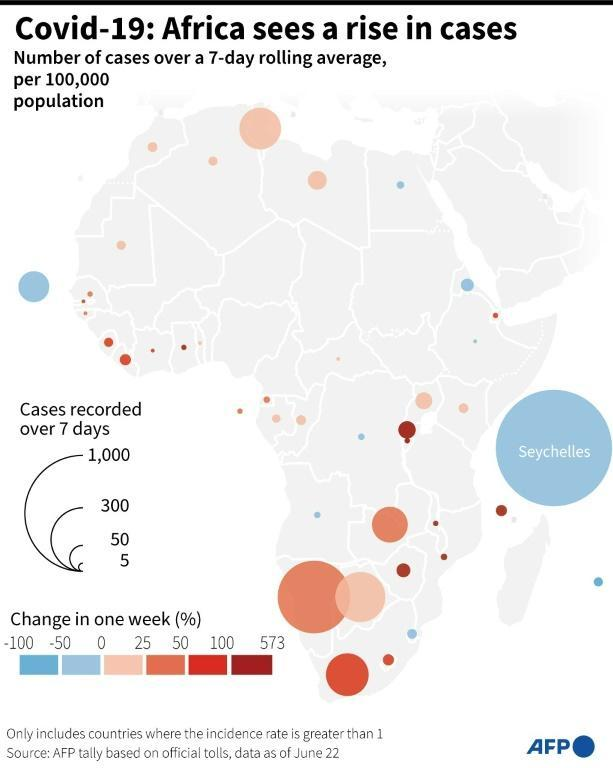 Covid-19: Africa sees a rise in cases