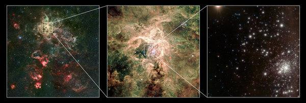 """The """"super-cluster"""" R136 in the Tarantula nebula. From left to right: the Tarantula nebula and the R136 cluster within it."""