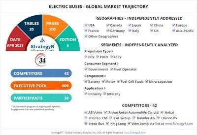 Global Opportunity for Electric Buses