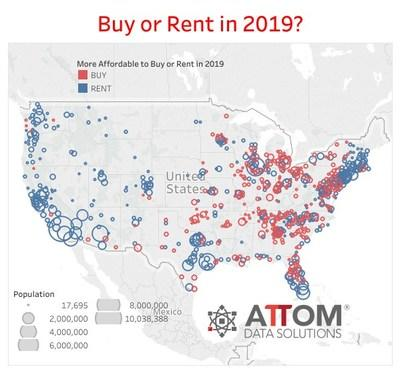 More Affordable to Rent Than Buy in Most U.S. Markets