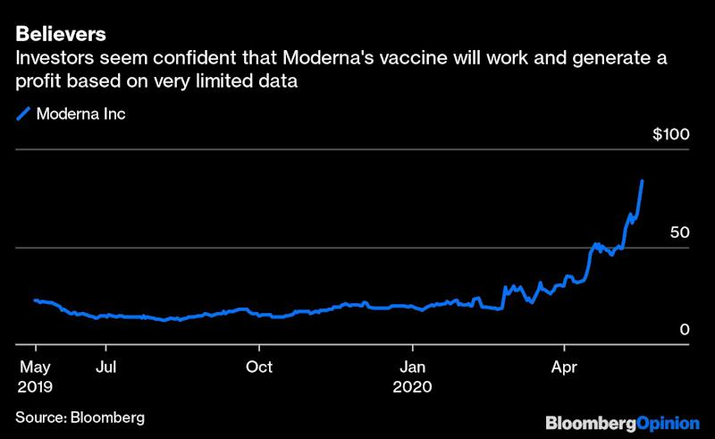 Vaccine Developers Like Moderna Need to Take Their Time
