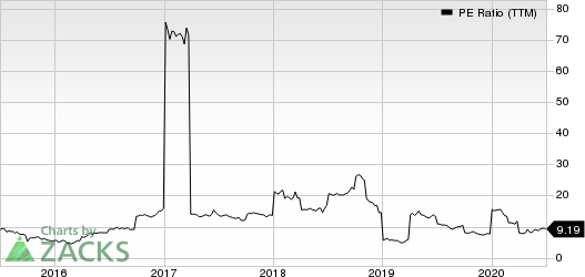 Sprague Resources LP PE Ratio (TTM)