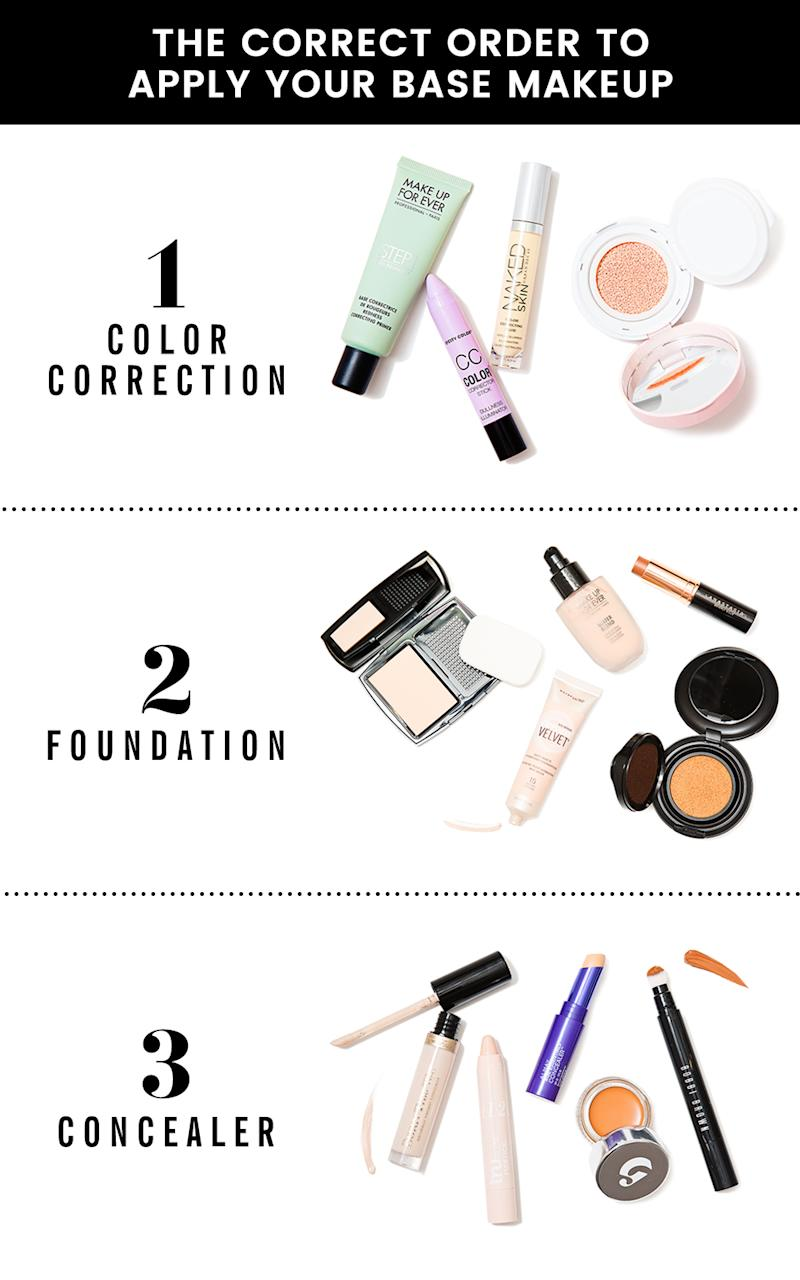 20 foundation hacks every woman needs to know view photos nvjuhfo Images