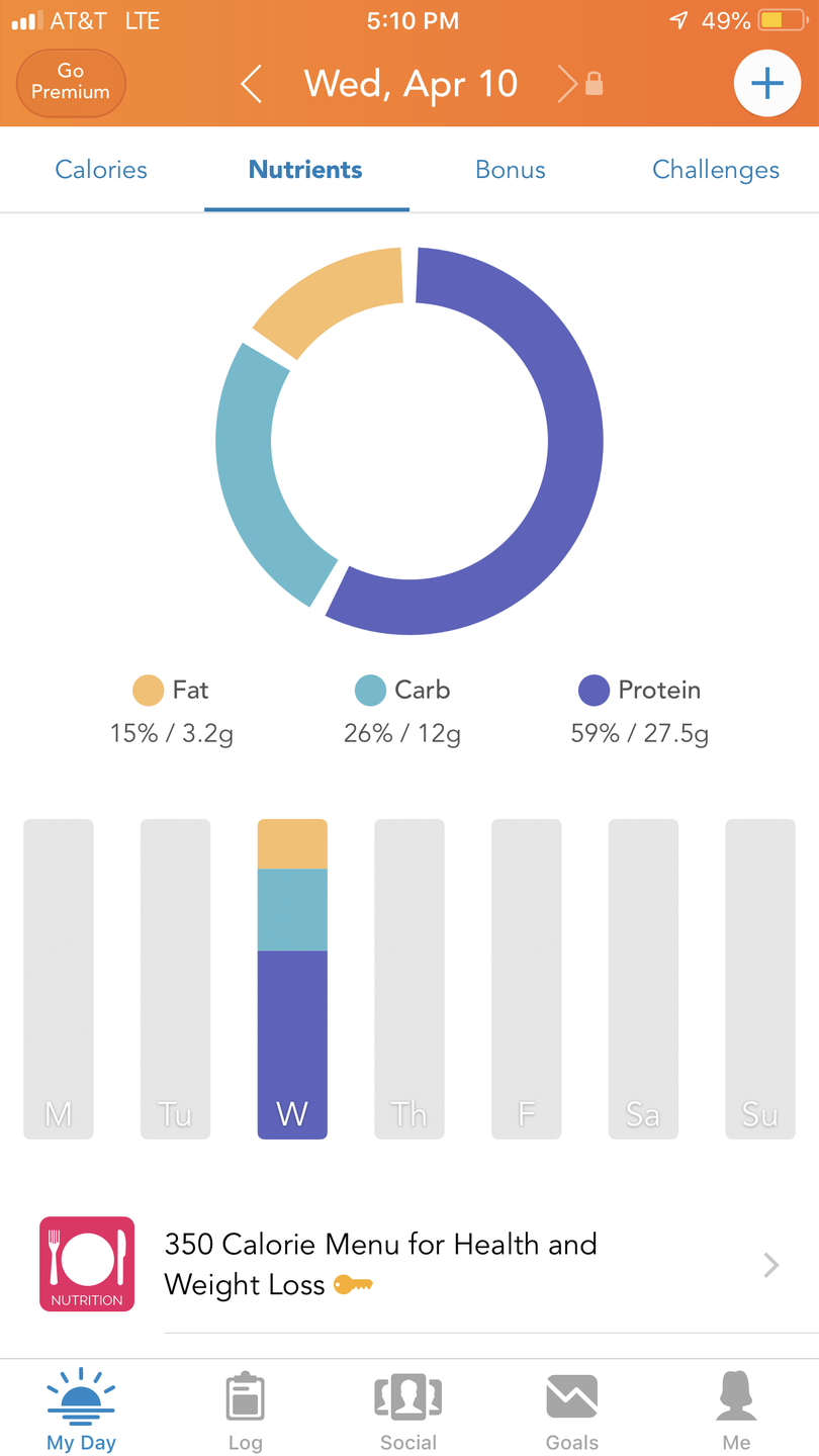 """<p>As with the other apps, the free version of Lose It! allows you to log meals and view macros consumed under the """"nutrients tab."""" But if you upgrade to premium, the app offers so much more, like meal plans, exercise routines, and shopping lists. </p><p>(free for iOS, <a href=""""https://itunes.apple.com/us/app/lose-it-calorie-counter/id297368629?mt=8"""" rel=""""nofollow noopener"""" target=""""_blank"""" data-ylk=""""slk:itunes.com"""" class=""""link rapid-noclick-resp"""">itunes.com</a> or $29.99 per year for the premium version) </p>"""