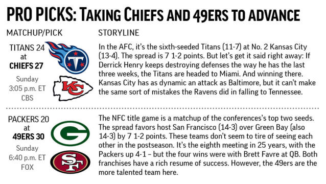 Graphic shows AFC and NFC team matchups and predicts outcome in conference playoff action;