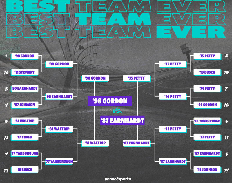 Best Teams Ever bracket: NASCAR edition, championship round. (Yahoo Sports illustration)