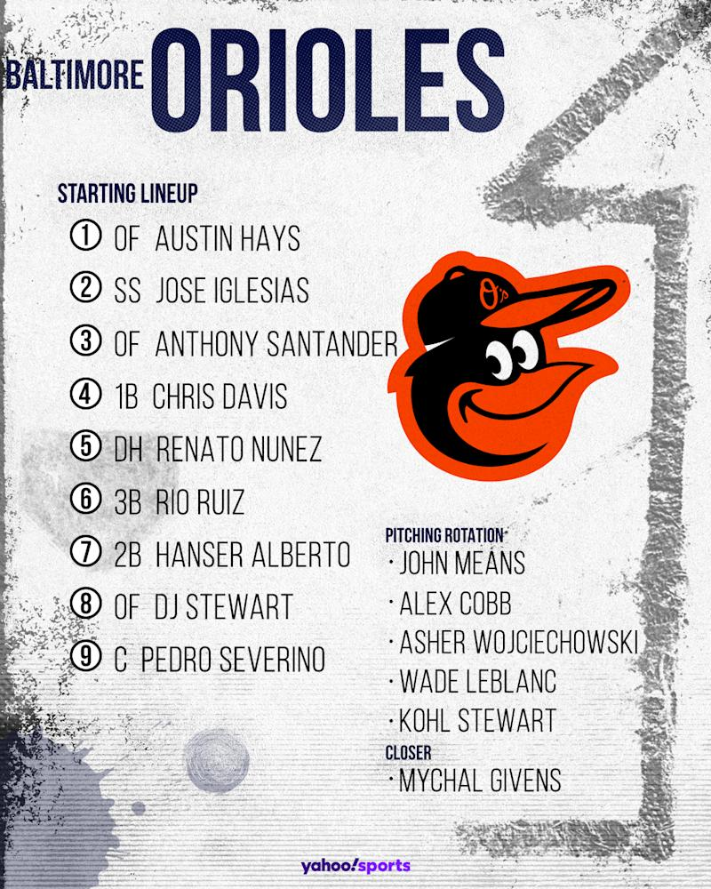 Baltimore Orioles Projected 2020 lineup. (Photo by Paul Rosales/Yahoo Sports)