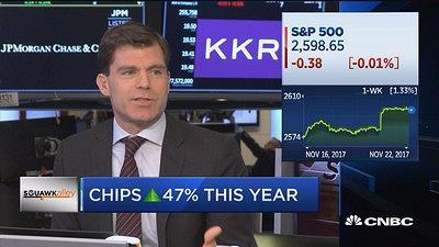 CNBC's Mike Santoli discusses why the tech sector continues to lead the rally and what investors should watch the rest of the year.