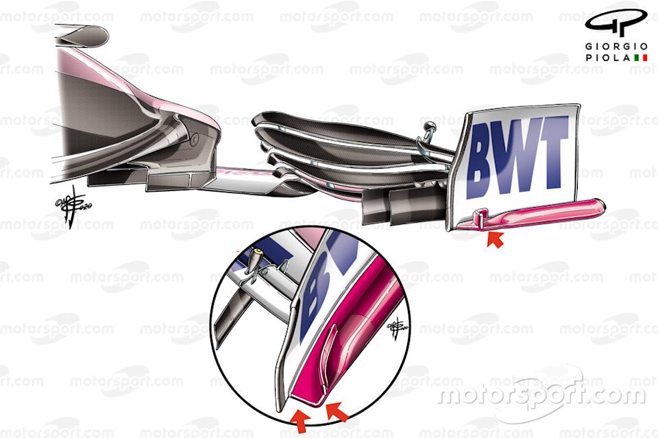 """Racing Point RP20 front wing end plate comparison<span class=""""copyright"""">Giorgio Piola</span>"""