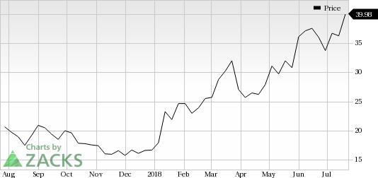 PTC Therapeutics (PTCT) saw a big move last session, as its shares jumped more than 9% on the day, amid huge volumes.
