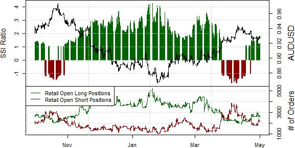 ssi_aud-usd_body_Picture_17.png, Australian Dollar Rally Hits Potential Inflection Point