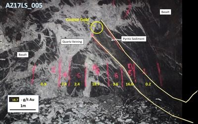 Figure 2: Face of ore drive in sedimentary horizon on A Zone shear. Coarse gold is found on the margin of the shear-related quartz vein in contact with the pyrite-rich Lunnon sediment. (CNW Group/Karora Resources Inc.)