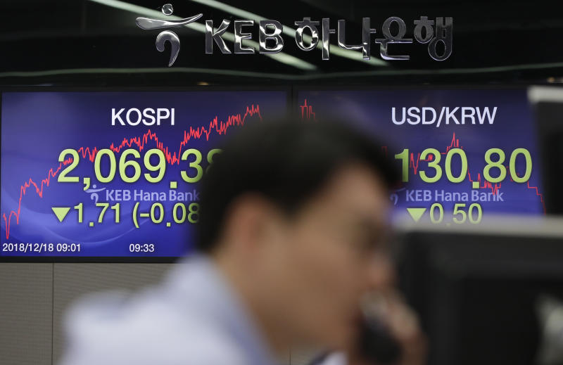 A currency trader talks on the phone near the screens showing the Korea Composite Stock Price Index (KOSPI), left, and the foreign exchange rate between U.S. dollar and South Korean won at the foreign exchange dealing room in Seoul, South Korea, Tuesday, Dec. 18, 2018. Asian stocks fell on Tuesday, tracking losses on Wall Street as traders braced for an interest rate hike by Federal Reserve. (AP Photo/Lee Jin-man)