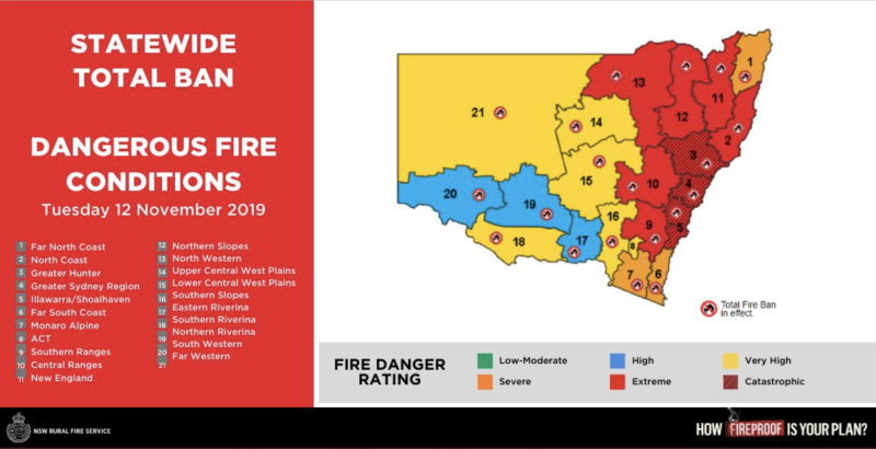 A map showing the extent of extreme and catastrophic fire danger across NSW on Tuesday. A statewide total fire ban remains in force today. Source: NSW Fire and Rescue