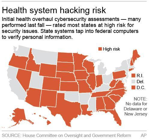 Map shows states accessing federal data at high risk for cybersecurity issues; 2c x 3 inches; 96.3 mm x 76 mm;