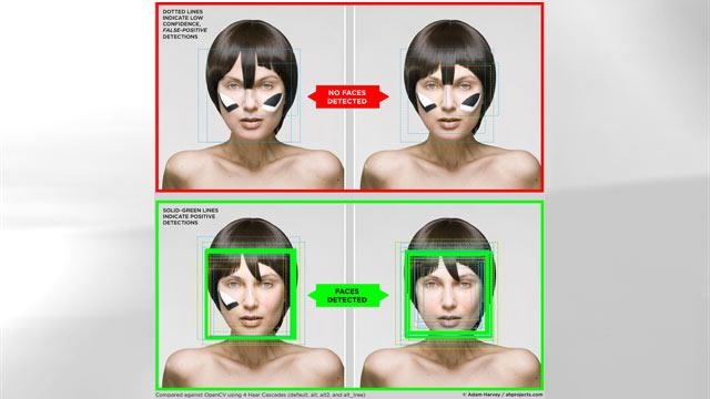 Fooling Facial-Recognition Technology