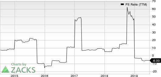 Third Point Reinsurance Ltd. PE Ratio (TTM)