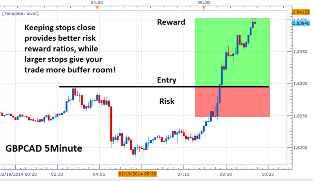 Who_Can_Trade_a_Scalping_Strategy_body_Scalping_Breakouts.png, Who Can Trade a Scalping Strategy?
