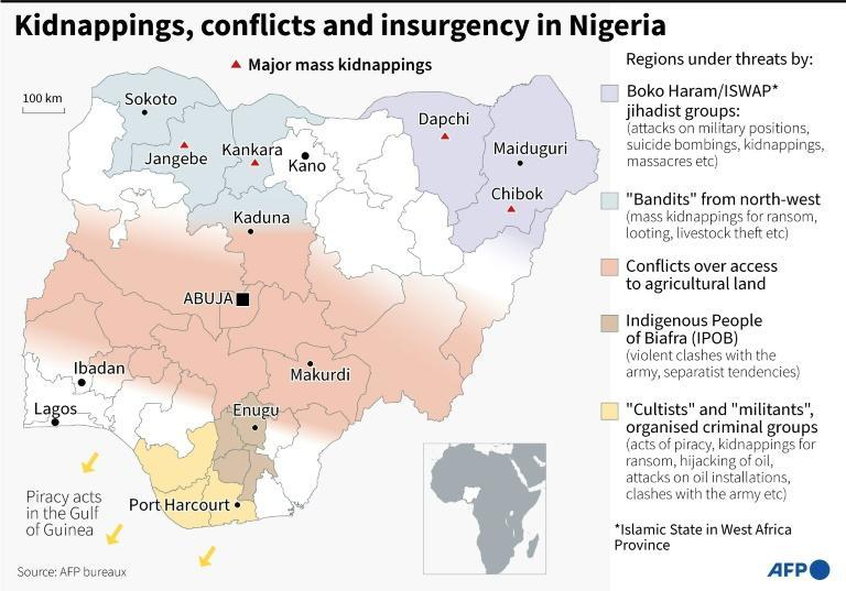 Kidnappings and conflicts in Nigeria