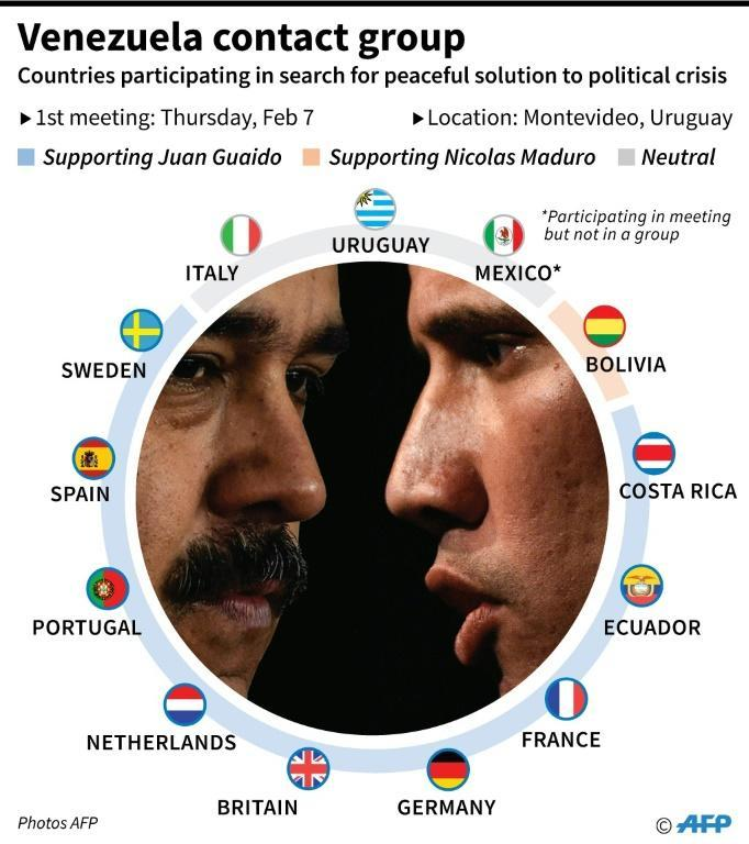 Countries comprising the Venezuela contact group seeking to find a peaceful solution to the political crisis