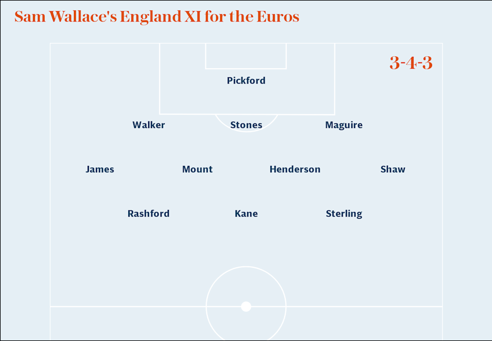 Sam Wallace's England XI for the Euros