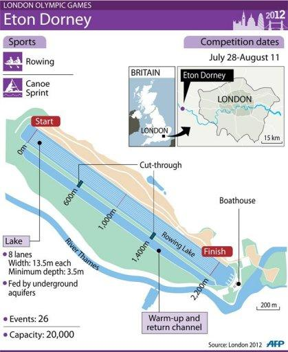 Graphic illustration of Eton Dorney venue for Olympic rowing events