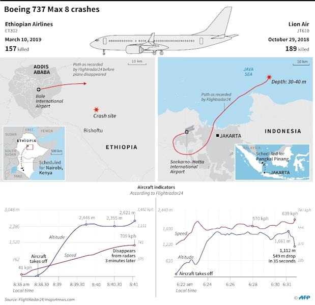 Maps and factfile on the Ethiopian Airlines crash on March 10, 2019 and the Lion Air crash on October 29, 2018 (AFP Photo/Gal ROMA)