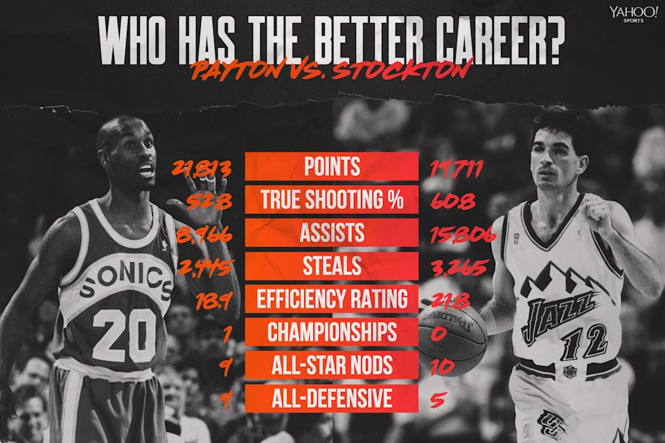 Gary Payton vs. John Stockton (Graphics by Amber Matsumoto)