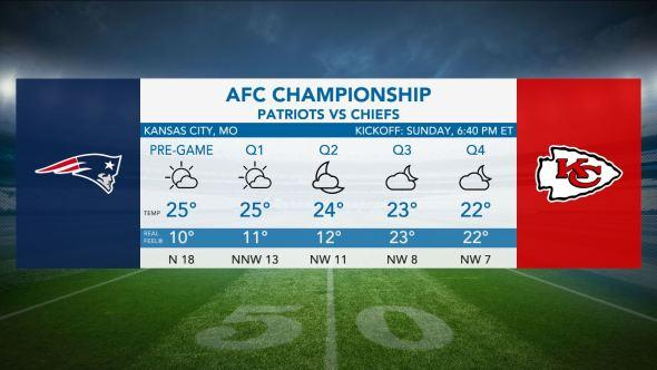 Patriots-Chiefs AFC Championship game