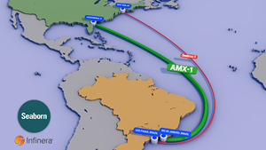 Seaborn launches new network services on the AMX-1 submarine network segment connecting the U.S. and Brazil
