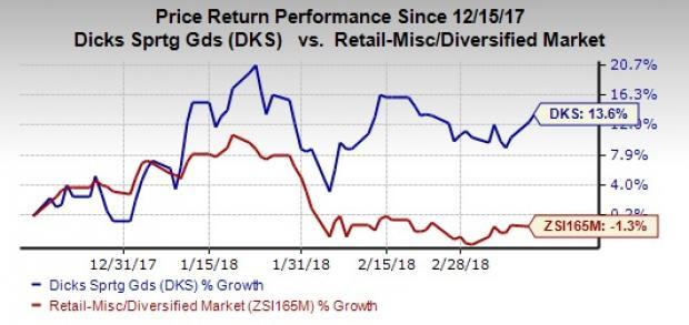 DICK'S Sporting Goods, Inc. (DKS) reports better-than-expected earnings results for fourth-quarter fiscal 2017 while top line lags estimates. Margins continue to be strained.