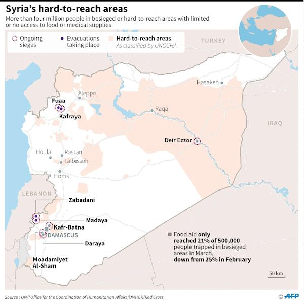Syria's hard-to-reach areas (AFP Photo/)