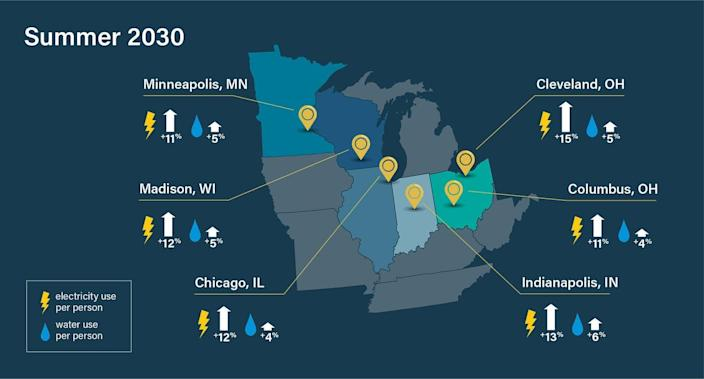 Graphic showing demand increases in Minneapolis, Madison, Chicago, Cleveland, Columbus and Indianapolis.