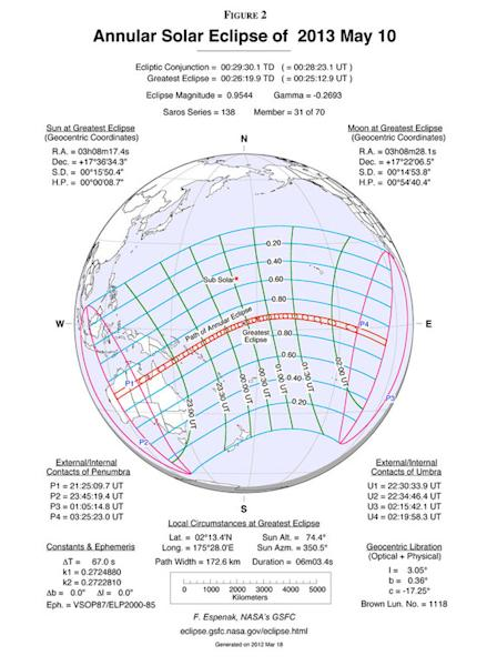 The first solar eclipse of 2013 occurs at the Moon's descending node in eastern Ares. An annular eclipse will be visible from Australia, eastern Papua New Guinea, the Solomon Islands, and the Gilbert Islands.