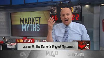 Jim Cramer guides investors on how to turn a market sell-off into opportunity.