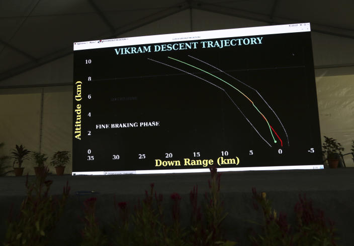 Trajectory graphics of India's unmanned spacecraft are displayed on a big screen at a media center set up at Indian Space Research Organization (ISRO)'s Telemetry, Tracking and Command Network facility in Bangalore, India, Saturday, Sept. 7, 2019. India's space agency says it has lost communication with its unmanned spacecraft that was set to touch down Saturday on the moon's south pole. (AP Photo/Aijaz Rahi)