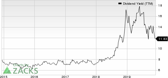 Vector Group Ltd. Dividend Yield (TTM)