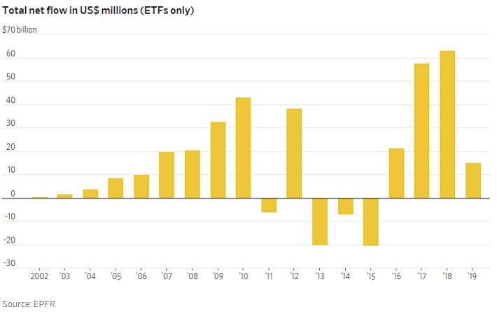 International, Emerging Markets ETFs To Consider as Q1 Earnings Loom 1