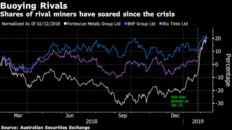 The Global Iron Ore Crisis: What's Next in Four Charts