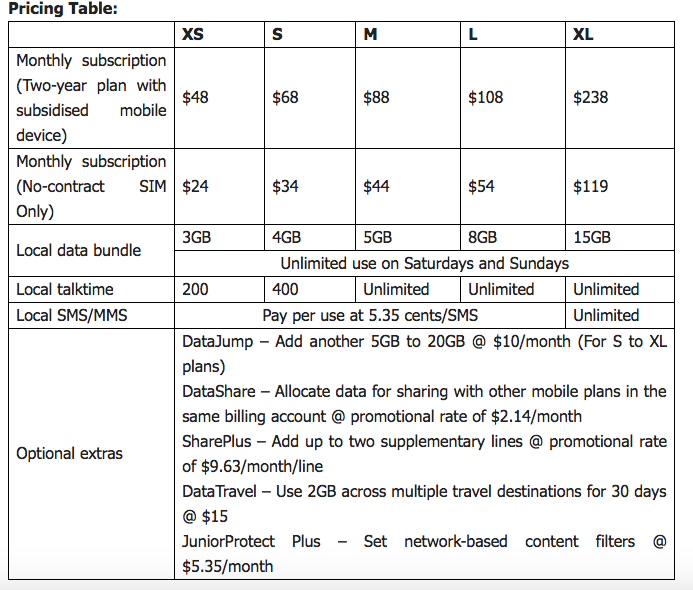 M1, StarHub unveil unlimited mobile data plans