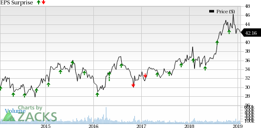 Pfizer (PFE) to Report Q4 Earnings: What's in the Cards?