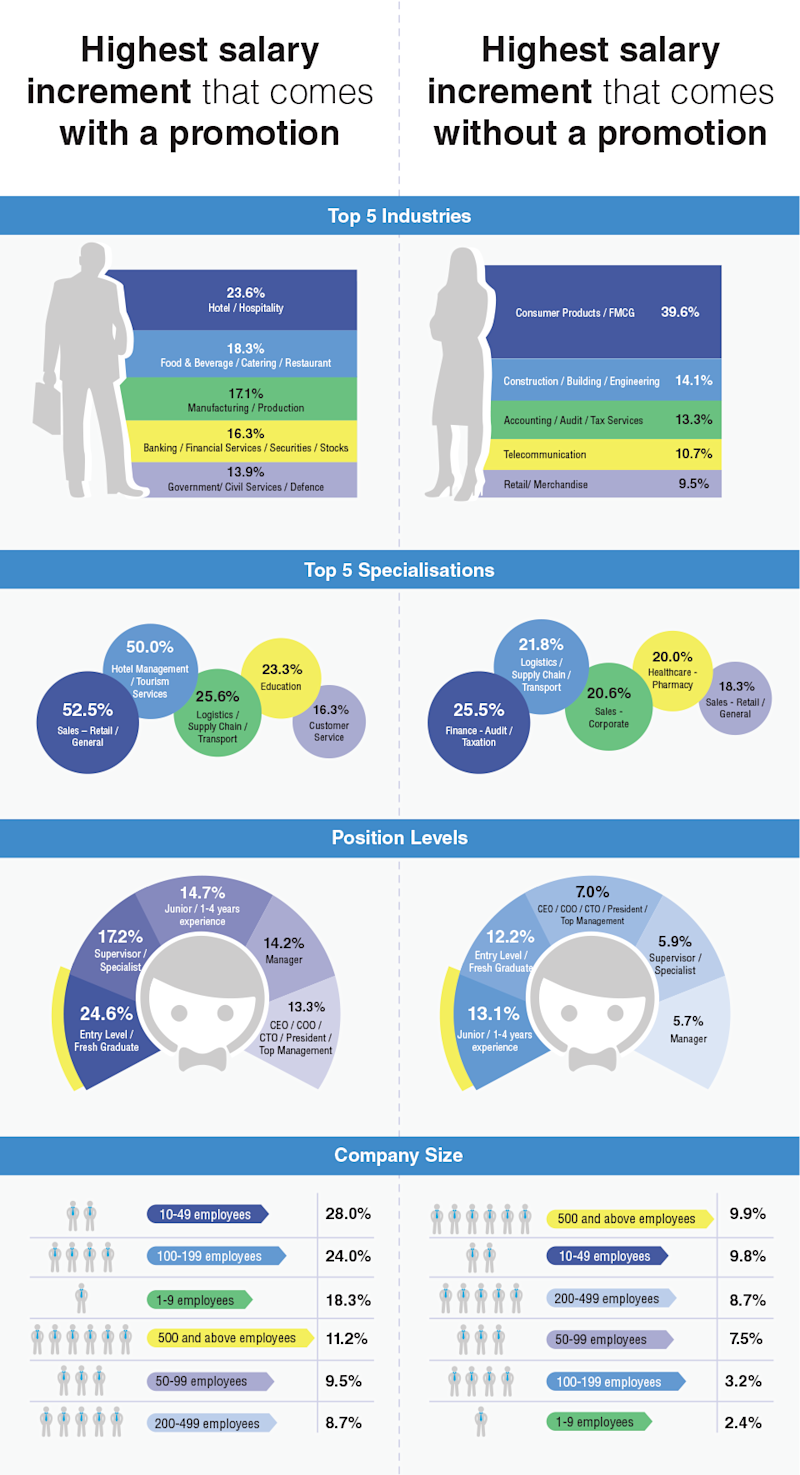 infographic - job outlook