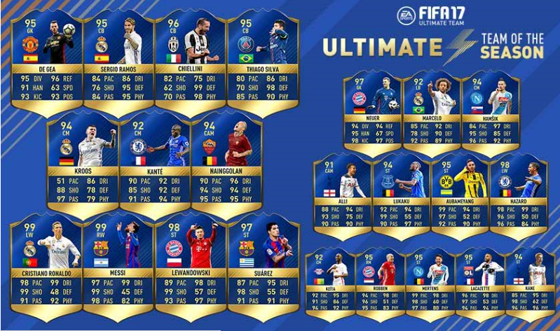 FIFA 17 Team of the Season